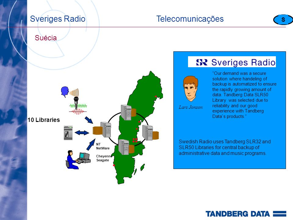Sveriges Radio Telecomunicações Swedish Radio uses Tandberg SLR32 and SLR50 Libraries for central backup of administrative data and music programs.