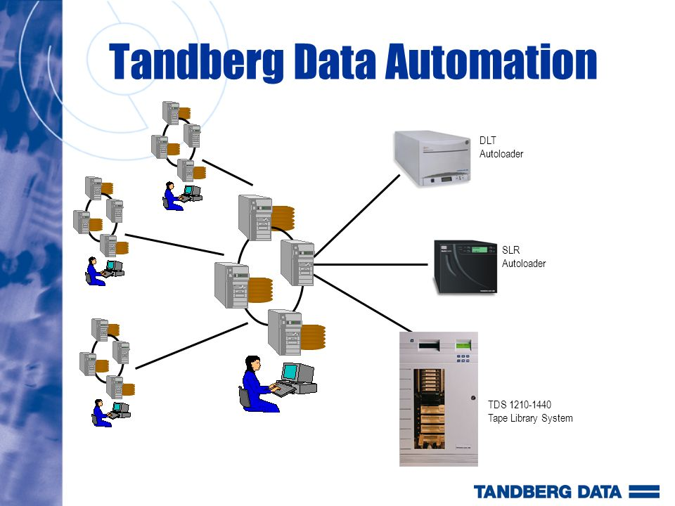 Tandberg Data Automation SLR Autoloader DLT Autoloader TDS Tape Library System
