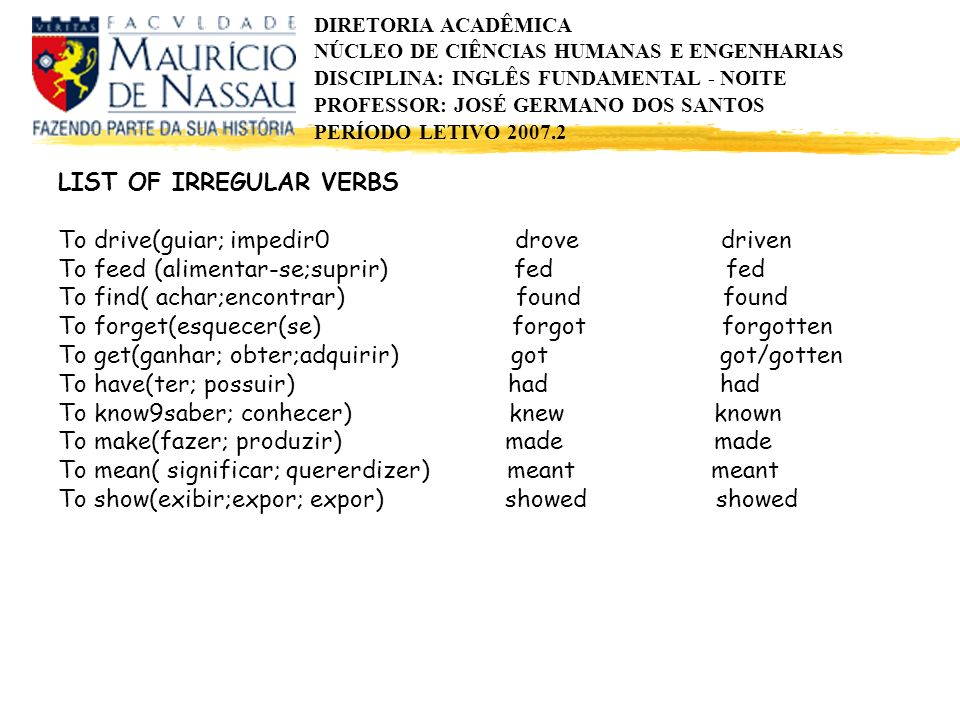 DIRETORIA ACADÊMICA NÚCLEO DE CIÊNCIAS HUMANAS E ENGENHARIAS DISCIPLINA: INGLÊS FUNDAMENTAL - NOITE PROFESSOR: JOSÉ GERMANO DOS SANTOS PERÍODO LETIVO LIST OF IRREGULAR VERBS To drive(guiar; impedir0 drove driven To feed (alimentar-se;suprir) fed fed To find( achar;encontrar) found found To forget(esquecer(se) forgot forgotten To get(ganhar; obter;adquirir) got got/gotten To have(ter; possuir) had had To know9saber; conhecer) knew known To make(fazer; produzir) made made To mean( significar; quererdizer) meant meant To show(exibir;expor; expor) showed showed