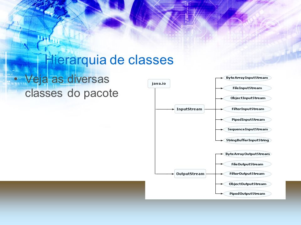 Hierarquia de classes Veja as diversas classes do pacote