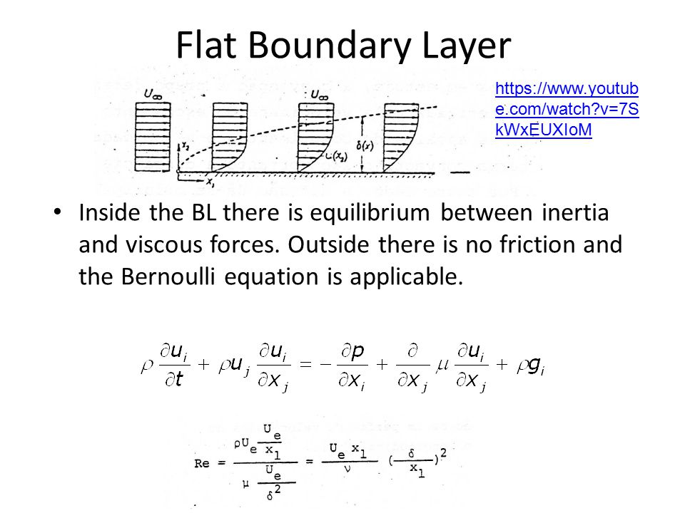 Flat Boundary Layer Inside the BL there is equilibrium between inertia and viscous forces.