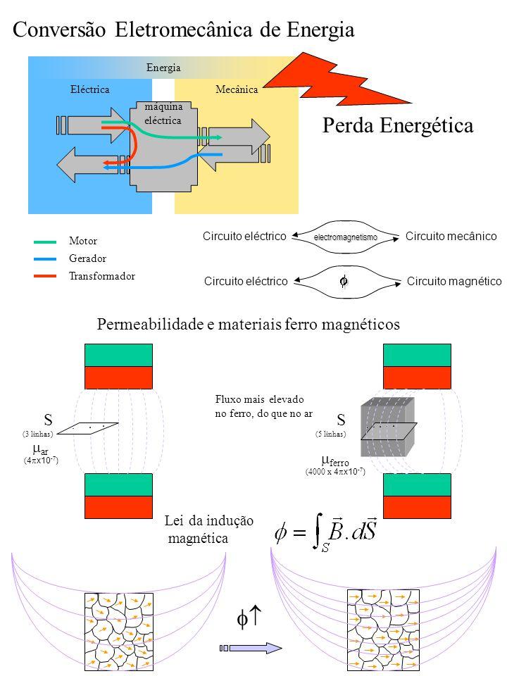 c4f5641a402 1 Energia MecânicaEléctrica máquina eléctrica Motor Gerador ...