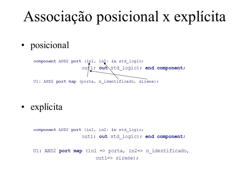 Associação posicional x explícita posicional component AND2 port (in1, in2: in std_logic; out1: out std_logic); end component; U1: AND2 port map (porta, n_identificado, sirene); explícita component AND2 port (in1, in2: in std_logic; out1: out std_logic); end component; U1: AND2 port map (in1 => porta, in2=> n_identificado, out1=> sirene);