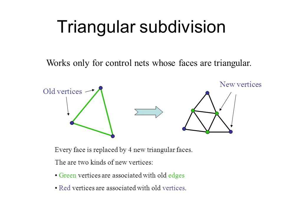 Triangular subdivision Works only for control nets whose faces are triangular.