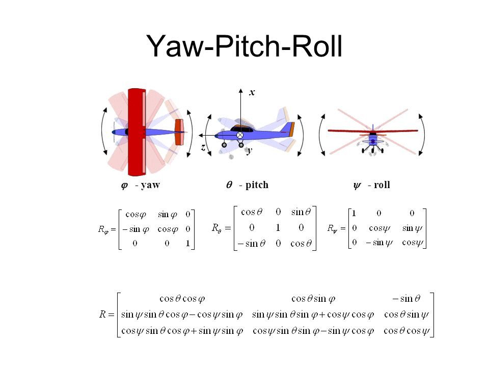 Yaw-Pitch-Roll x z y - yaw - pitch - roll
