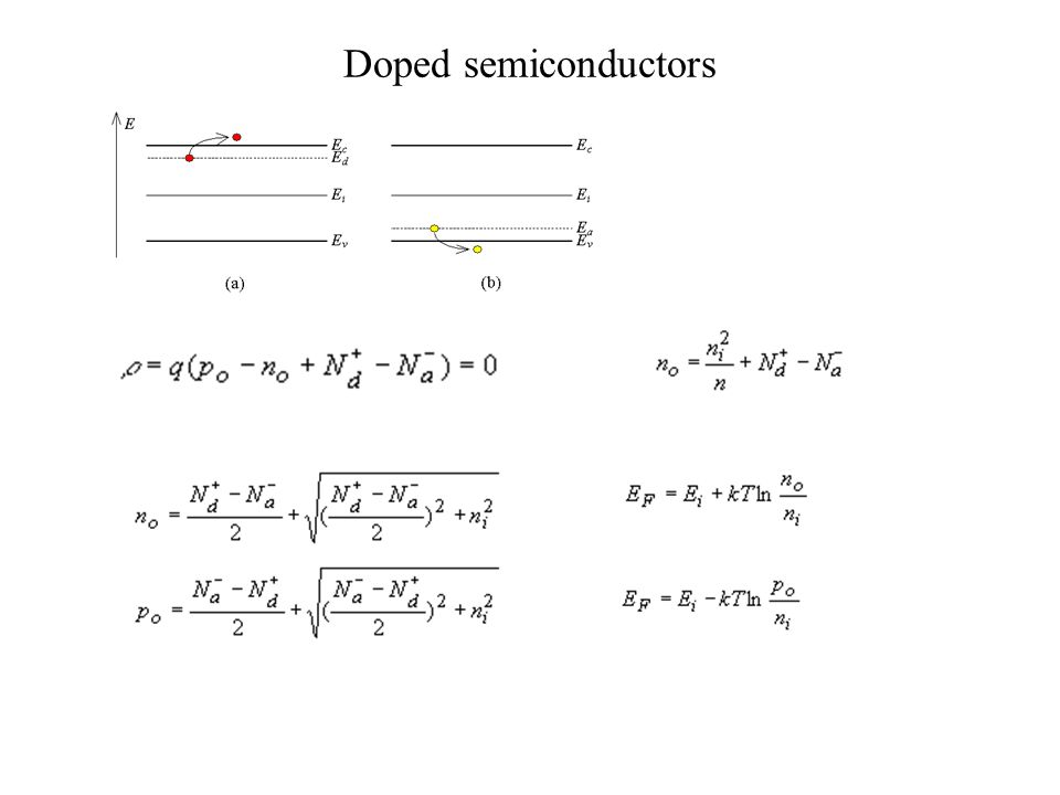 Doped semiconductors