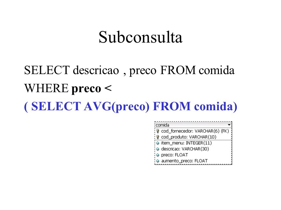 Subconsulta SELECT descricao, preco FROM comida WHERE preco < ( SELECT AVG(preco) FROM comida)