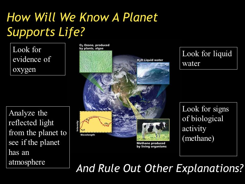 How Will We Know A Planet Supports Life.