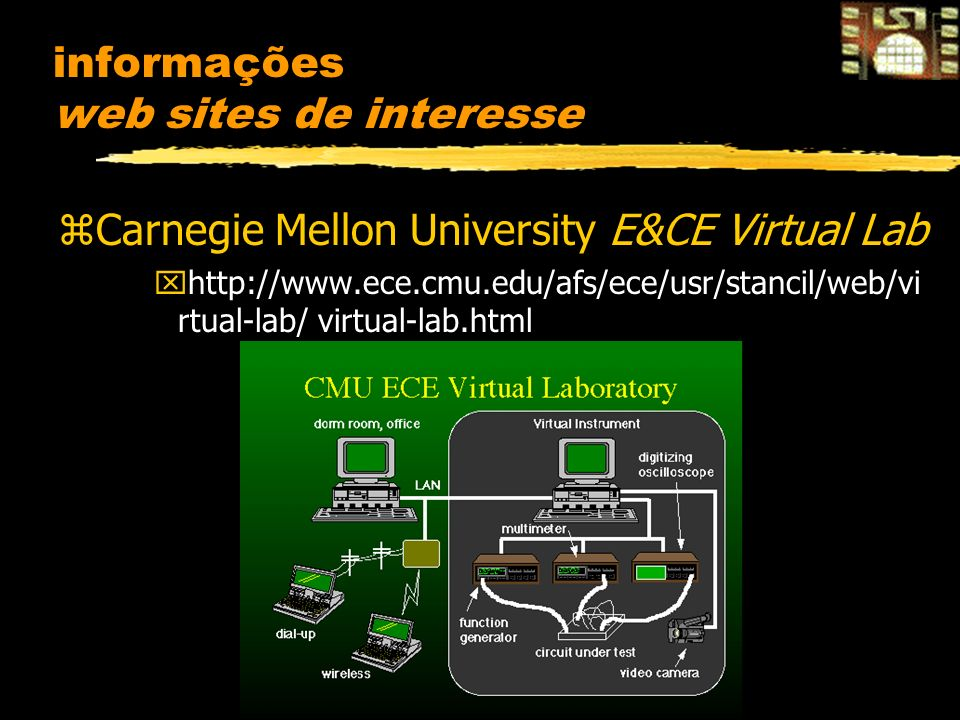 informações web sites de interesse zCarnegie Mellon University E&CE Virtual Lab xhttp://www.ece.cmu.edu/afs/ece/usr/stancil/web/vi rtual-lab/ virtual-lab.html
