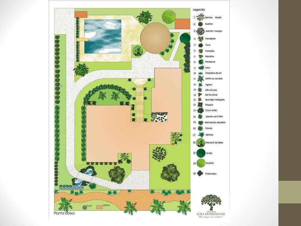 Roteiro Para Montar Um Projeto De Paisagismo Residencial Ppt