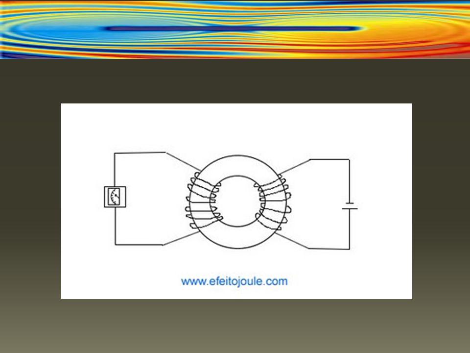 ba962c8e378 5 Indução numa bobina com deslocamento de imã. Movimento do imã   Variação  no fluxo magnético Variações no fluxo magnético   Corrente Elétrica ...