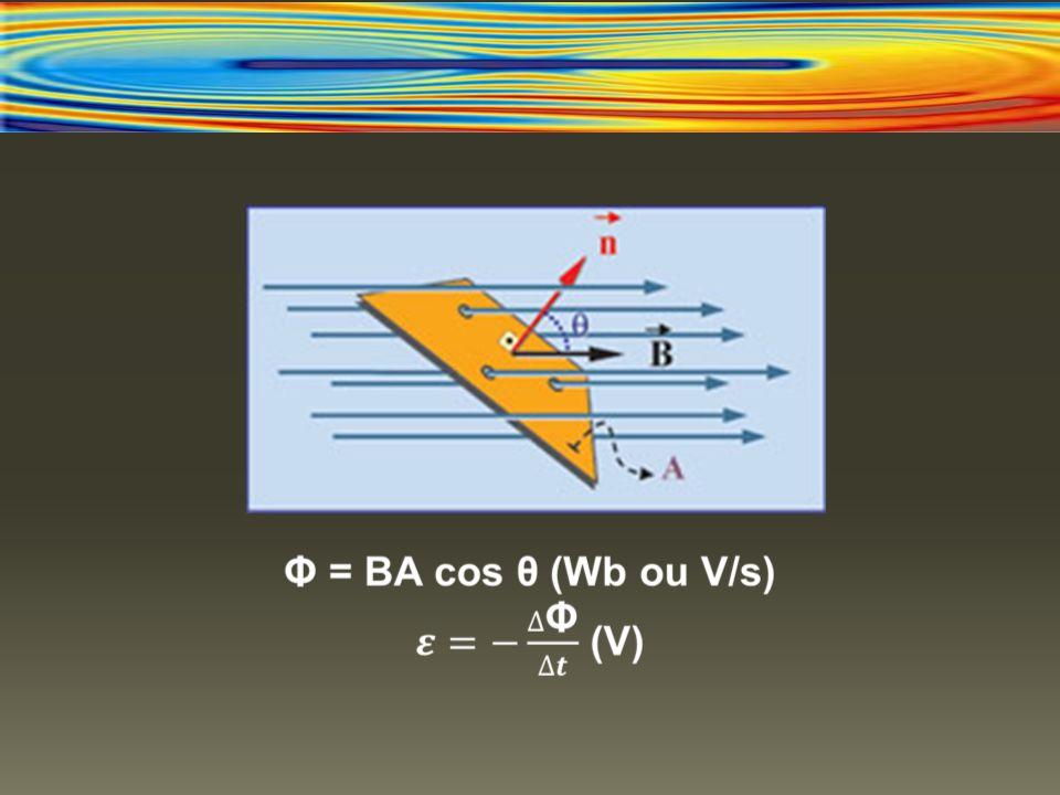 9b5f3152e20 10 Lei de Lenz O sentido da corrente é o oposto da variação do campo  magnético que lhe deu origem. Havendo diminuição do fluxo magnético