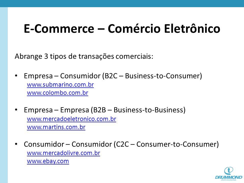 50b0fdf1fdee56 Administração de Empresas Gestão de Negócios Virtuais Prof° Ms ...