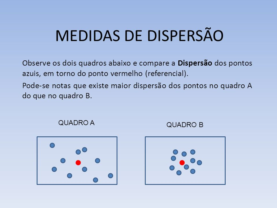 MEDIDAS DE DISPERSÃO Profa Ana Clara Guedes. MEDIDAS DE DISPERSÃO Observe  os dois quadros abaixo e compare a Dispersão dos pontos azuis, em torno do  ponto. - ppt carregar