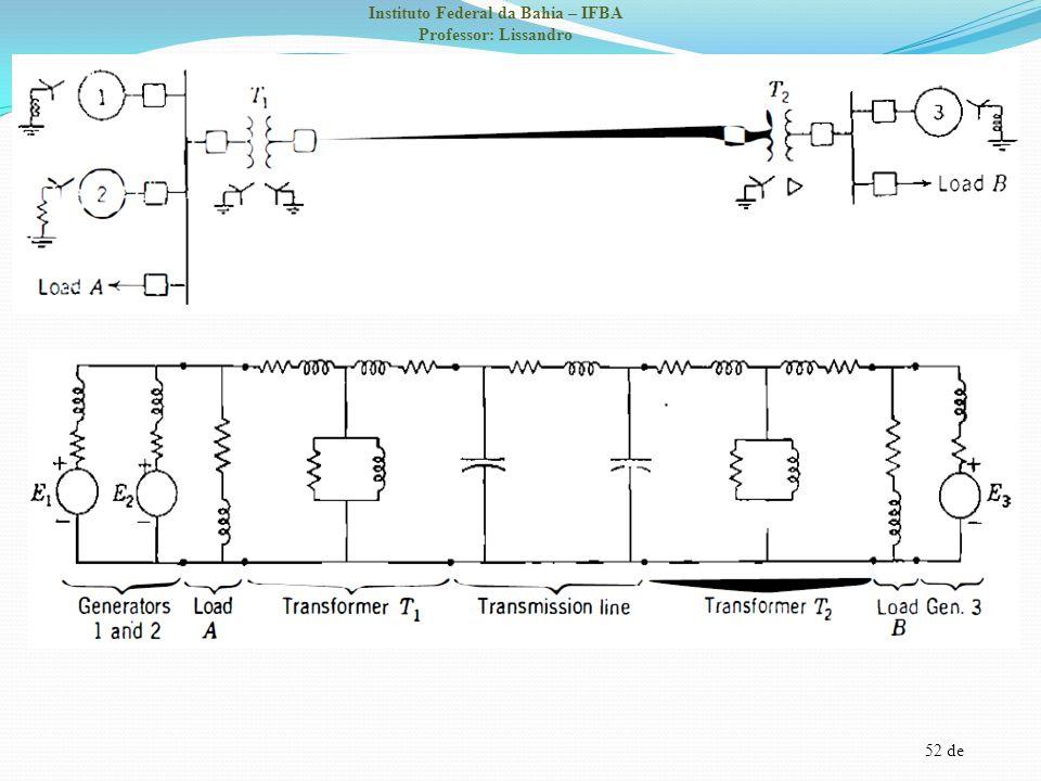 Tenses e correntes em circuitos trifsicos balanceados sistemas de 53 ccuart Image collections