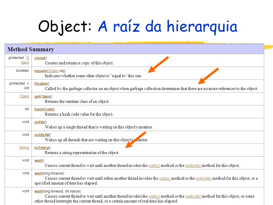 Object: A raíz da hierarquia Method Summary protected O bjectO bject cloneclone() Creates and returns a copy of this object.