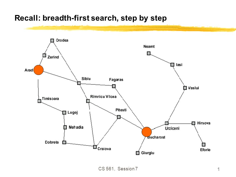 CS 561, Session 7 1 Recall: breadth-first search, step by step