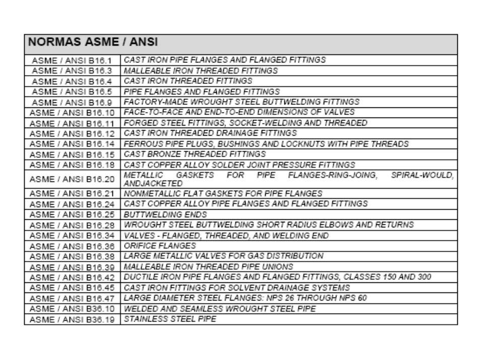 43 Bibliografia Tubulações Industrial Pedro Carlos da Silva Telles, 4ª ed.  1976 Faculdade de Tecnologia de São Paulo – Departamento de hidráulica  Materiais ... cf8b88e14e