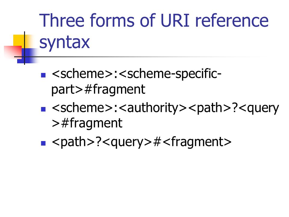 Three forms of URI reference syntax : #fragment : #fragment #