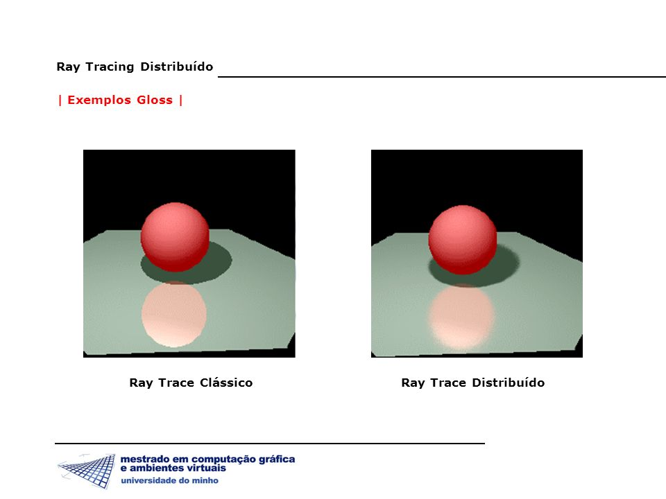 Ray Tracing Distribuído | Exemplos Gloss | Ray Trace ClássicoRay Trace Distribuído