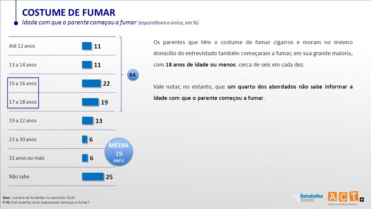 OPINIÃO DOS BRASILEIROS SOBRE PADRONIZAÇÃO DE EMBALAGENS DE CIGARRO ... 98c8972e4cba2