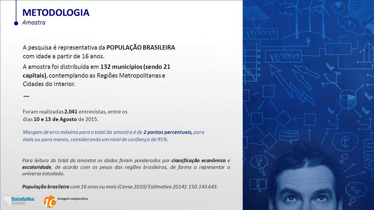 A pesquisa é representativa da POPULAÇÃO BRASILEIRA com idade a partir de 16  anos. 2dbf18dd2e1e7
