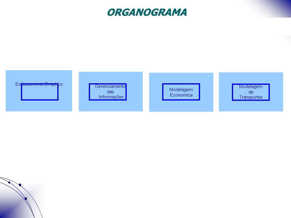 Reviso do plano diretor de desenvolvimento dos transportes pddt 6 embasamento emprico modelagem de transportes modelagem economica gerenciamento das informaes organograma ccuart Gallery