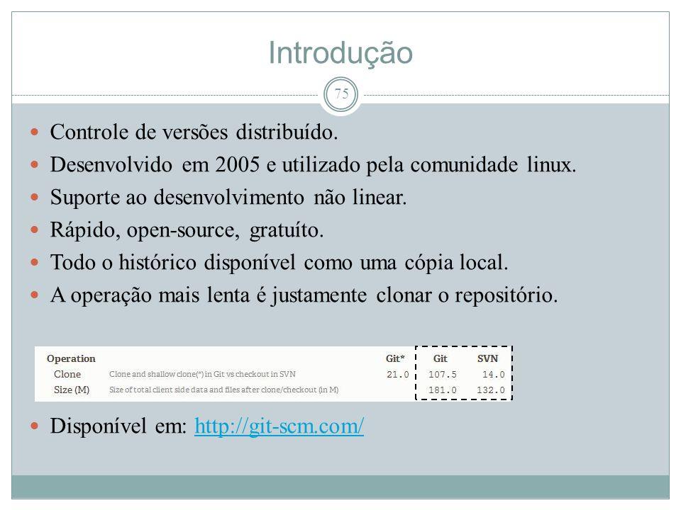708b17a921 Introdução Controle de versões distribuído. Desenvolvido em 2005 e  utilizado pela comunidade linux.