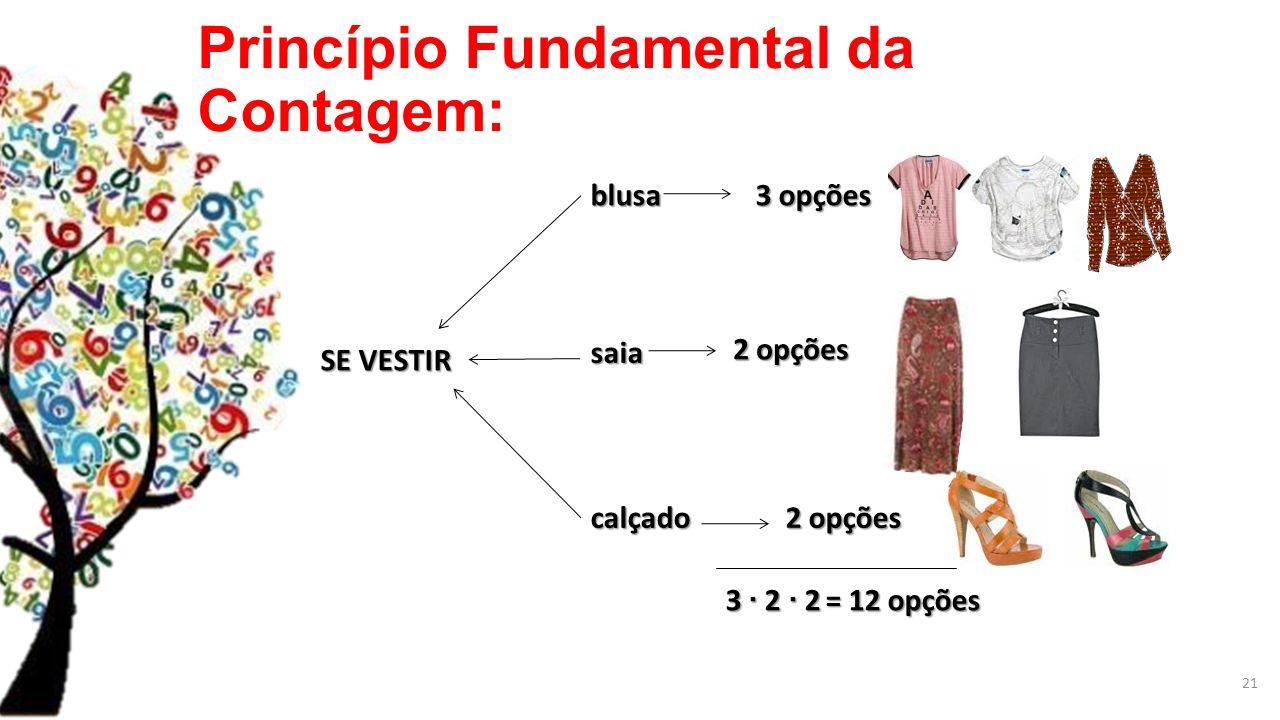 Análise Combinatória Princípio Fundamental da Contagem Profª Juliana  Schivani - ppt carregar