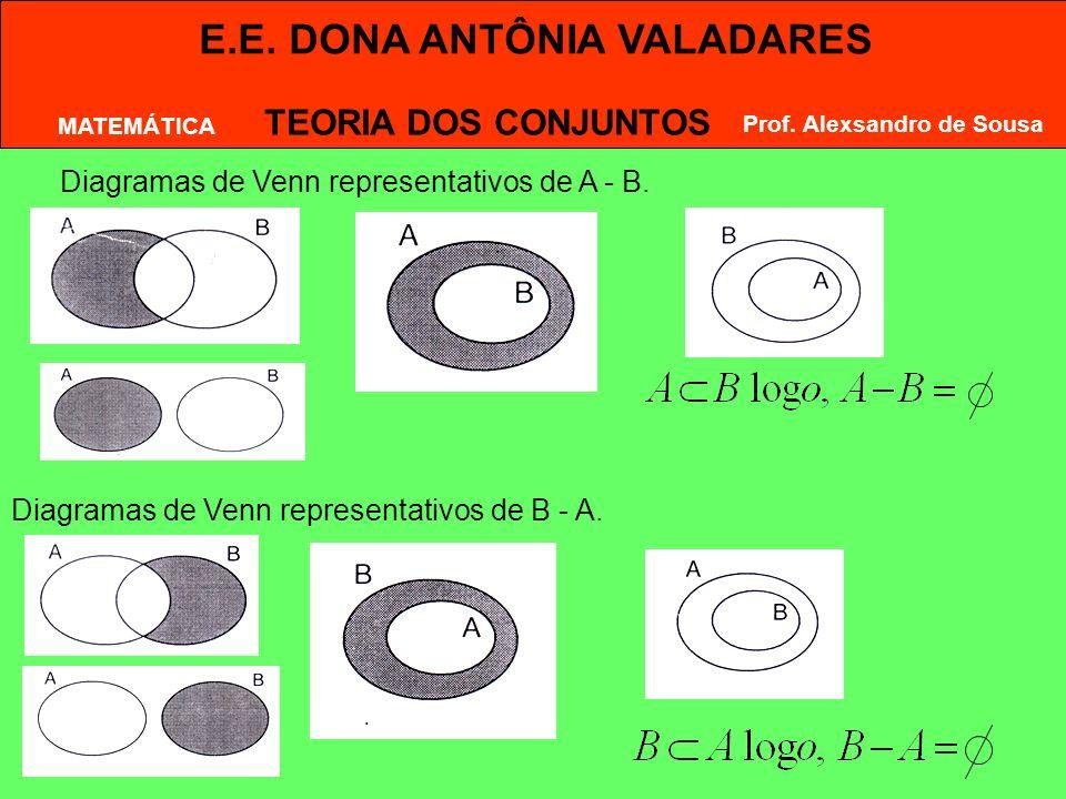 Teoria dos conjuntos por diagramas casino zodiac ee dona antnia valadares teoria dos conjuntos prof ccuart Images