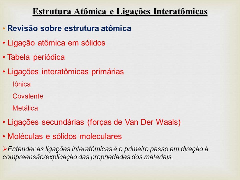 Estrutura Atômica E Ligações Interatômicas Prof Wesdney