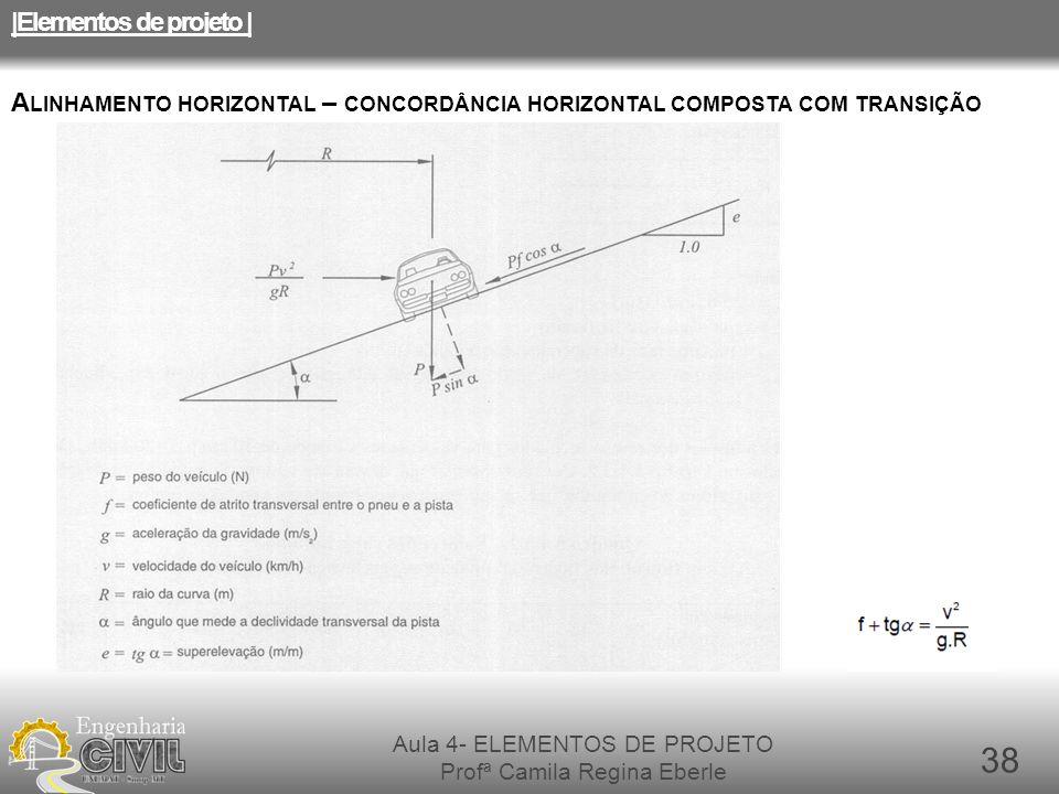 b6b8b59112 38 38 Aula 4- ELEMENTOS DE PROJETO Profª Camila Regina Eberle
