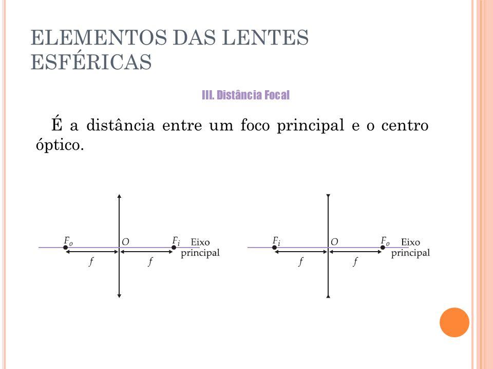 3a4b36d09fdd3 14 ELEMENTOS DAS LENTES ESFÉRICAS É a distância entre um foco principal e o centro  óptico.