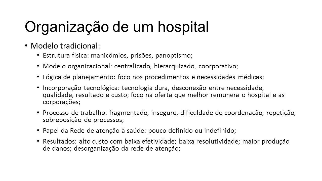 Atenção à Saúde No âmbito Dos Hospitais Prof Gustavo Nunes