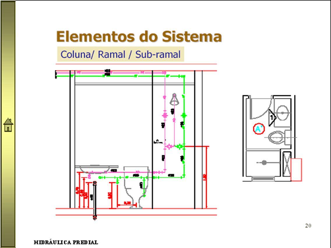 Instala Es Prediais Ii Sistemas Prediais De Suprimento De Gua Fria