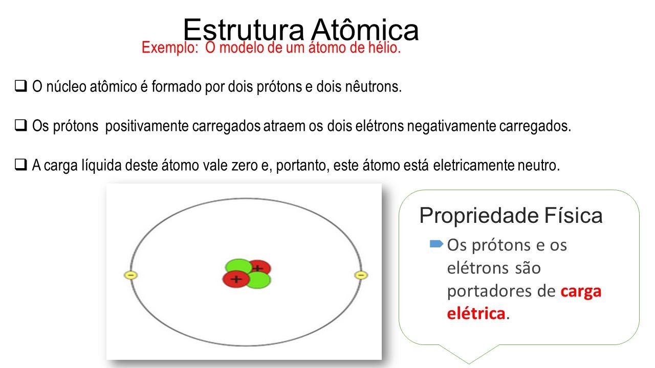 Processos De Eletrização Estrutura Atômica Prótons P