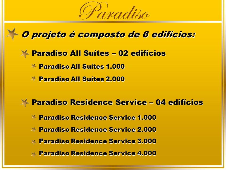 Foto do Local Av  das Américas Masterplan Paradiso All