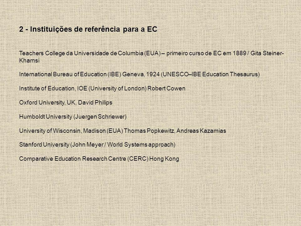 Educação Comparada Fontes para a Educação Comparada 1 – Os de on