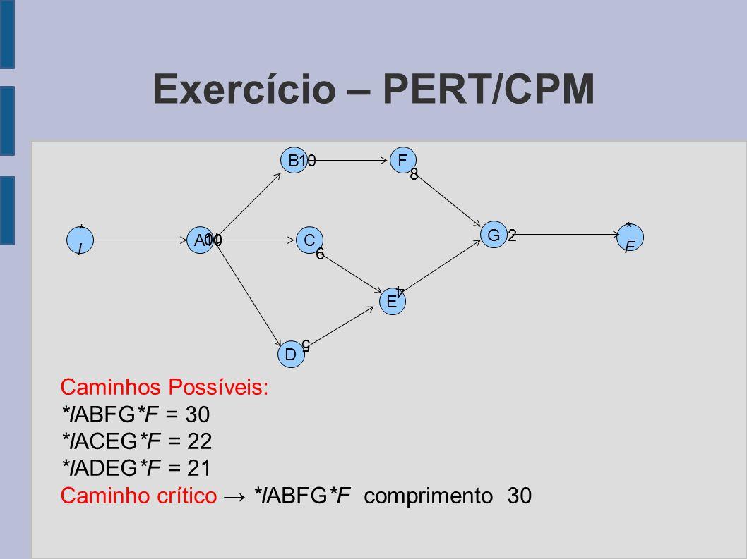 Ii b ac d 10 e f g ff exerccio pertcpm caminhos possveis 1 ii b ac d 10 e f g ff 5 6 8 4 2 exerccio pertcpm caminhos possveis iabfgf 30 iacegf 22 iadegf 21 caminho crtico iabfgf ccuart Images