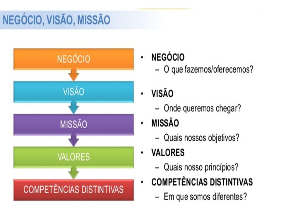 bc960af83844e MISSÃO VISÃO VALORES. - ppt carregar