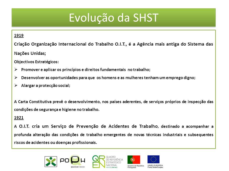 9d4762795e545 Evolução da SHST 1919 Criação Organização Internacional do Trabalho O.I.T.,  é a Agência mais antiga