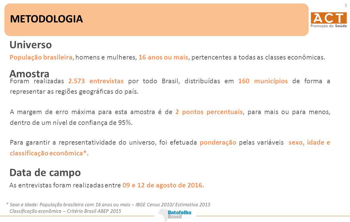 OPINIÃO SOBRE A REGULAÇÃO DE ALIMENTOS ULTRAPROCESSADOS Setembro de ... d174e50024f35