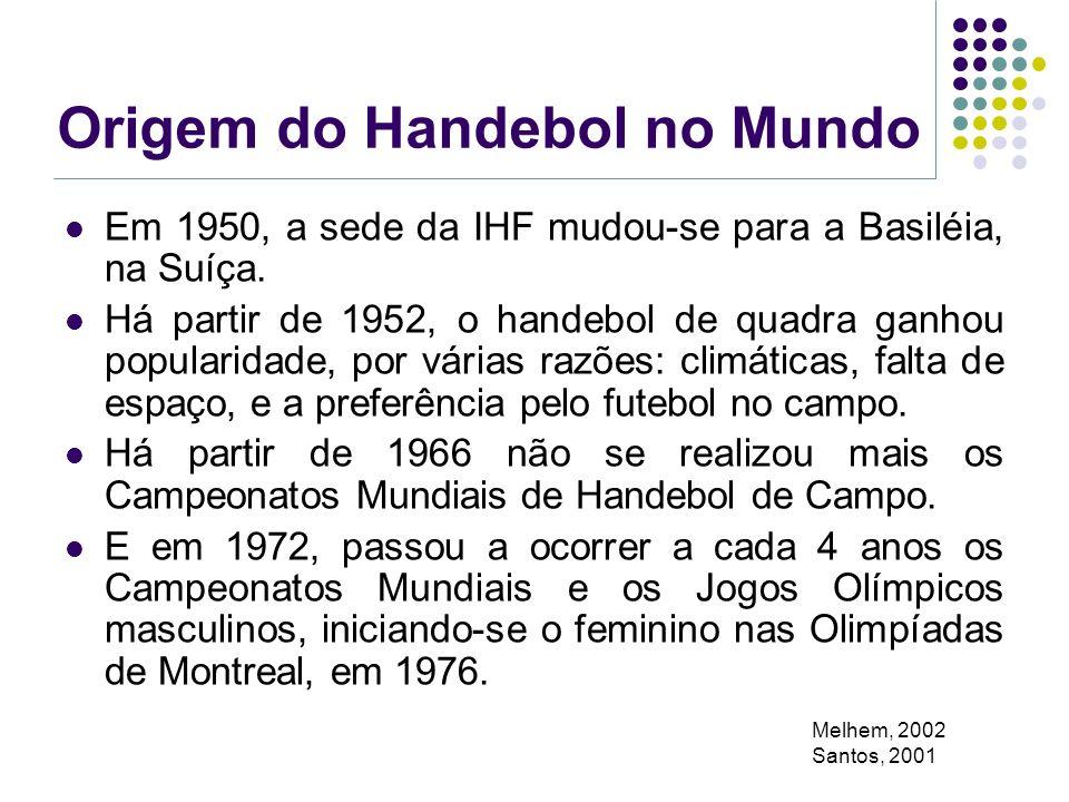 2064dec94b10f ORIGEM E HISTÓRICO DO HANDEBOL Apresentado por Carlos Alberto da ...