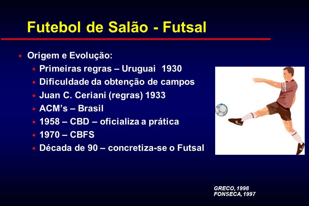 9c1ff7434f9c1 Futebol de Salão - Futsal  Origem e Evolução   Primeiras regras – Uruguai  1930