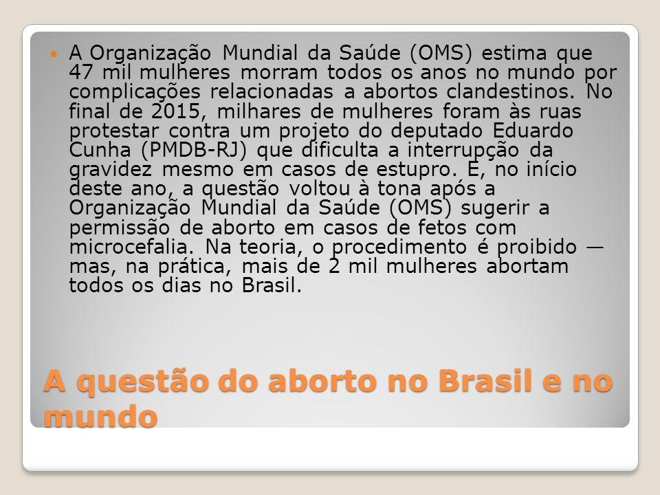 9e09305ef7cf5 3 A questão do aborto no Brasil e no mundo A Organização Mundial da Saúde  (OMS) estima que 47 mil mulheres morram todos os anos no mundo por  complicações ...