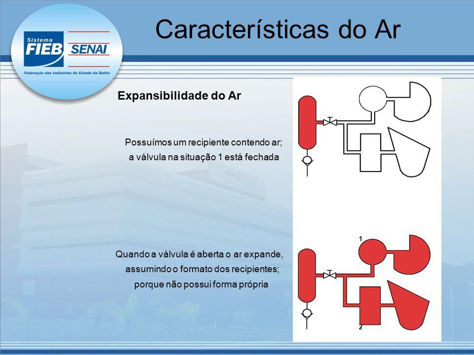 7 Expansibilidade do Ar Possuímos um recipiente contendo ar  a válvula na  situação 1 ... 286a792263