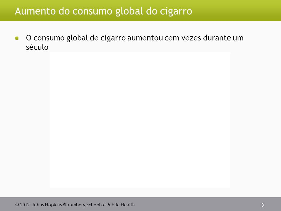  2012 Johns Hopkins Bloomberg School of Public Health Aumento do consumo global do cigarro O consumo global de cigarro aumentou cem vezes durante um século 3