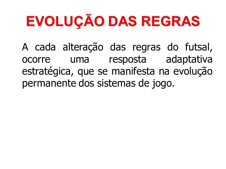 d63080b0c080a 47 EVOLUÇÃO DAS REGRAS A cada alteração das regras do futsal